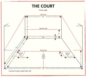 Squash Court - layout