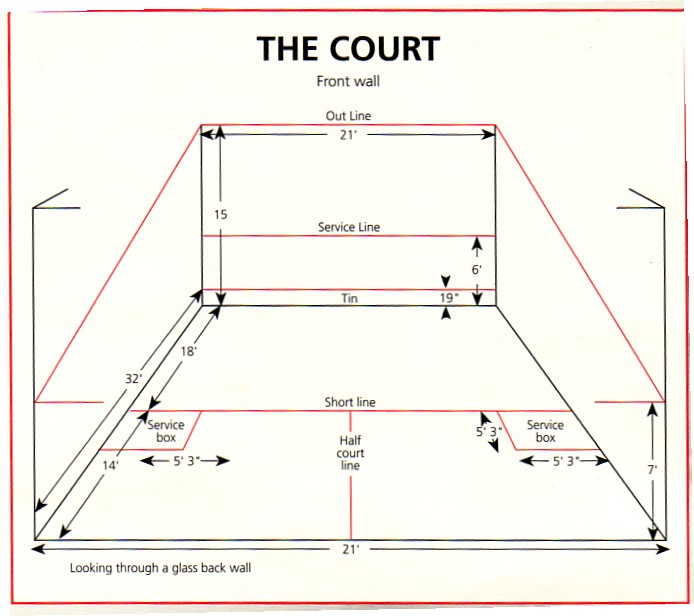 Tennis geography bibliographies cite this for me Racquetball court diagram