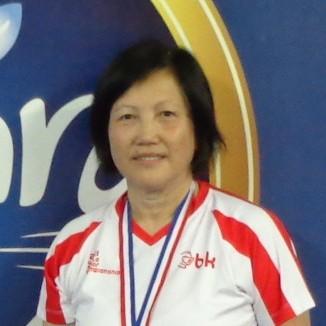 Siew Har Hong